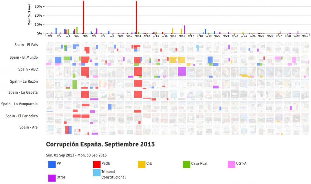Color Corrupción Septiembre 2013