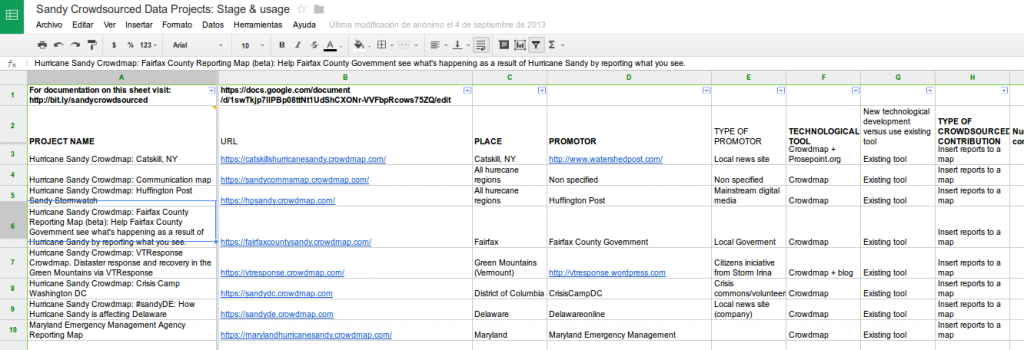 La lista de proyectos sobre mapas Sandy Crowdsourced Data Projects: Stage & usage