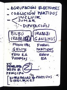 Notas en directo de uno de los participantes en la segunda reunión sobre el cambio de nombre de Bilbo Irabazi