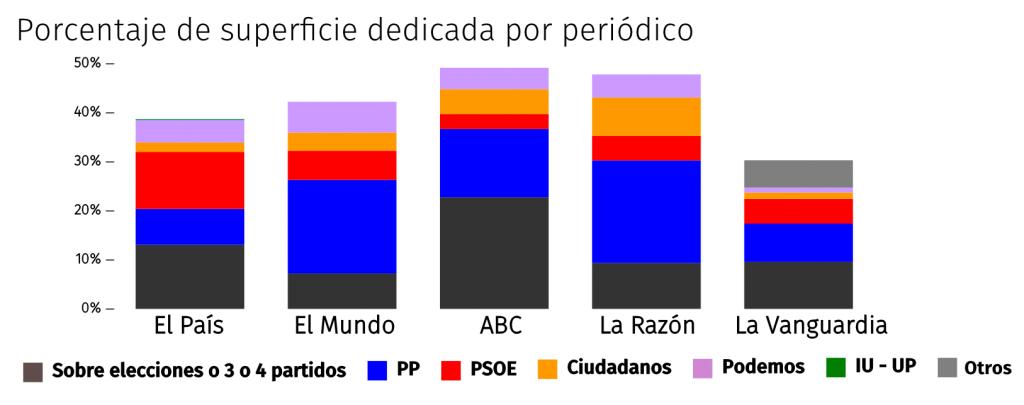 portadas-elecciones-3-por-periodico