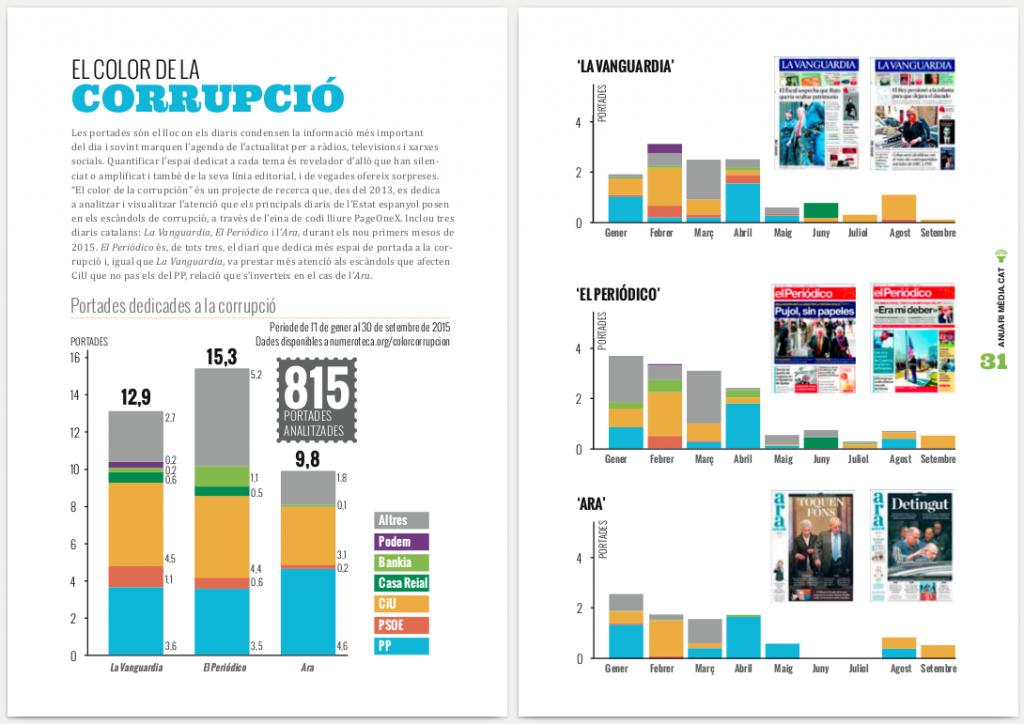 El color de la corrupció nen el Anuari dels Silencis Mediàtics Mèdia.cat